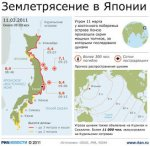 Землетрясение в Японии: Виновата Луна?